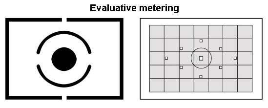 evaluative metering.jpg
