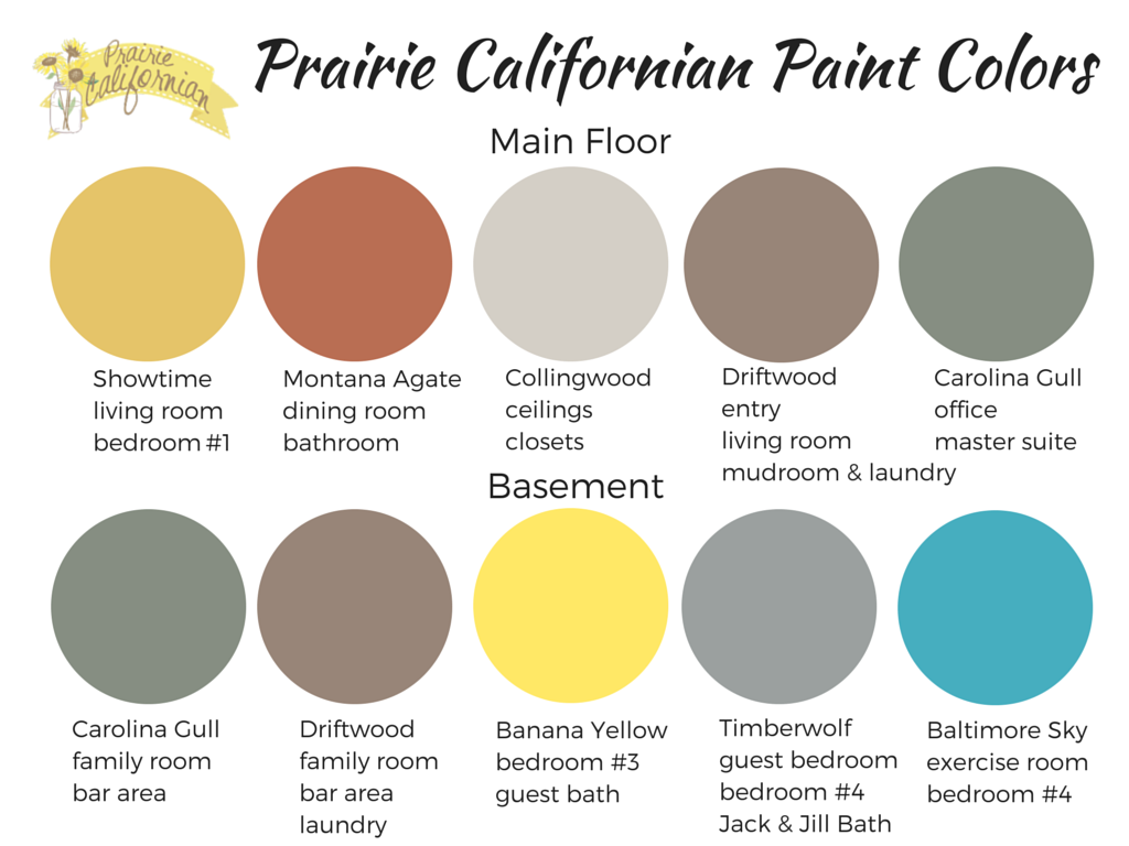 Building a home picking paint colors for Paint color palette