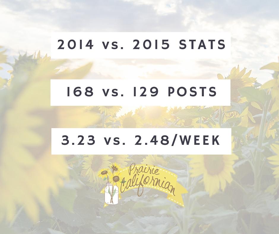2014 vs 2015 Stats